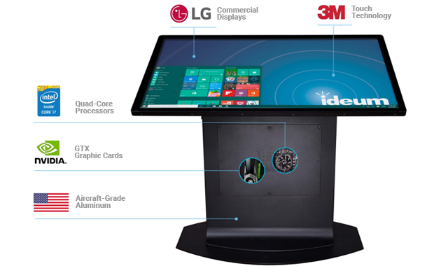What goes into an Ideum Multitouch Table or a Touch Wall